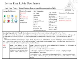 Lesson Plan: Life in New France