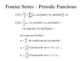 Fourier Series – Periodic Functions