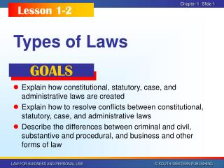 Types of Laws