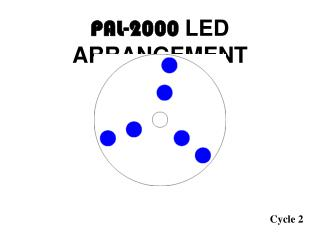 PAL-2000  LED ARRANGEMENT