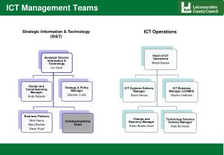 ICT Management Teams