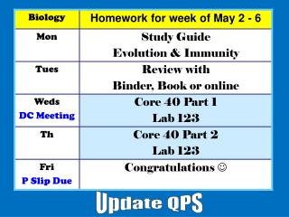 Update QPS