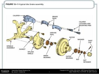 FIGURE 12–1  A typical disc brake assembly.
