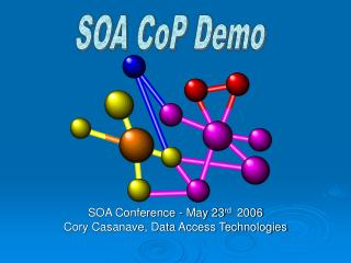 SOA Conference - May 23 rd   2006 Cory Casanave, Data Access Technologies