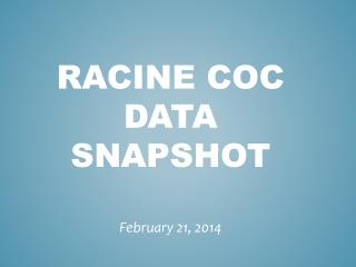 Racine  CoC data snapshot