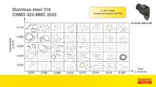 C5-PCLNL-45065-12HP