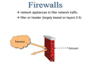   network appliances to filter network traffic