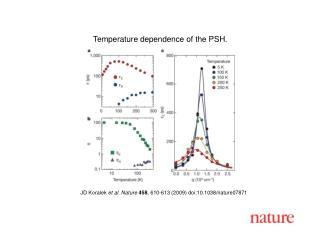 JD Koralek  et al.  Nature 458 , 610-613 (2009) doi:10.1038/nature07871