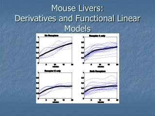 Mouse Livers: Derivatives and Functional Linear Models