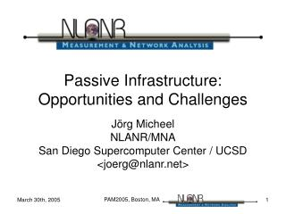 Passive Infrastructure: Opportunities and Challenges