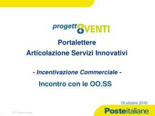 Portalettere  Articolazione Servizi Innovativi - Incentivazione Commerciale -