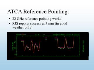 ATCA Reference Pointing: