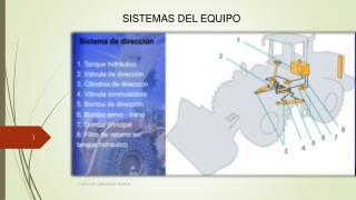SISTEMAS DEL EQUIPO