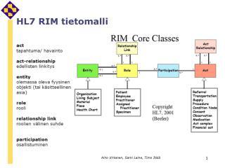 HL7 RIM tietomalli