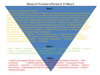 Waves of Provision offered at St Mary's