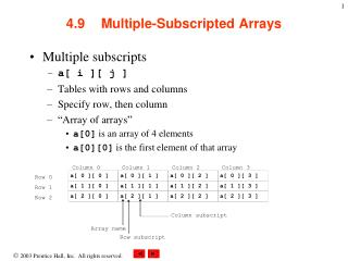 4.9Multiple-Subscripted Arrays