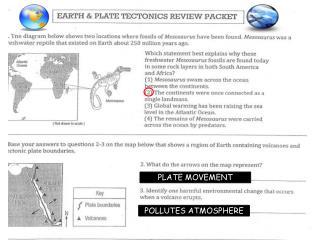 PLATE MOVEMENT