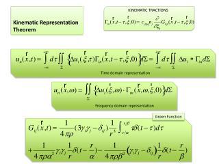 Kinematic Representation Theorem