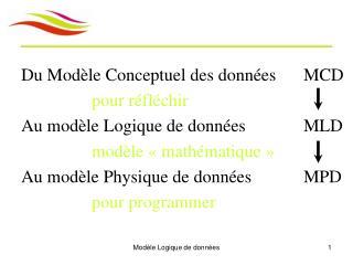 Du Modèle Conceptuel des donnéesMCD pour réfléchir Au modèle Logique de donnéesMLD