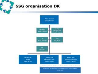 SSG organisation DK