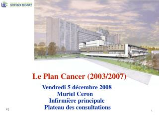 Le Plan Cancer (2003/2007)