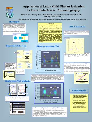Application of Laser Multi-Photon Ionization to Trace Detection in Chromatography