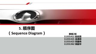 5.  顺序 图 ( Sequence Diagram )