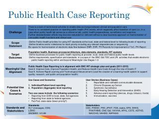 Public Health Case Reporting