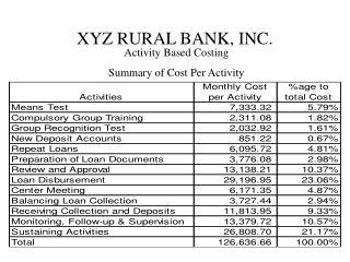 XYZ RURAL BANK, INC.