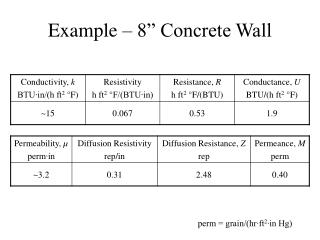 """Example – 8"""" Concrete Wall"""