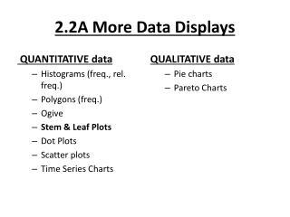 2.2A More Data Displays