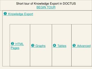   Knowledge Export