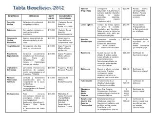 Tabla Beneficios 2012