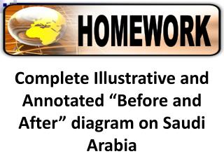 """Complete Illustrative and Annotated """"Before and After"""" diagram on Saudi Arabia"""