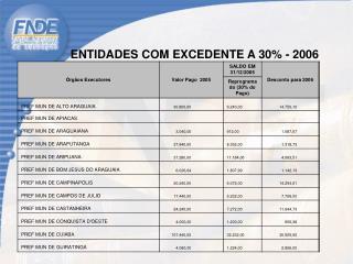 PRESTAÇÃO DE CONTAS 2004