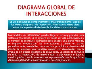 DIAGRAMA GLOBAL DE INTERACCIONES