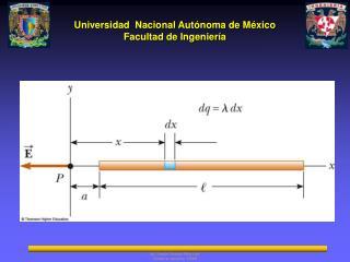 Campo producido por un segmento de línea. Distribución lineal de carga   λ  y el campo eléctrico.