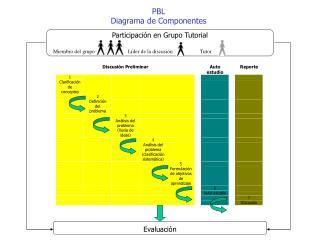 PBL Diagrama de Componentes