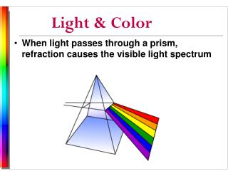 When light passes through a prism, refraction causes the visible light spectrum