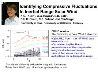 Identifying Compressive Fluctuations  In Inertial Range Solar Wind