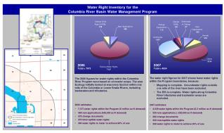 Water Right Inventory for the Columbia River Basin Water Management Program