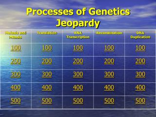 Processes of Genetics Jeopardy