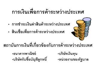 การเงินเพื่อการค้าระหว่างประเทศ