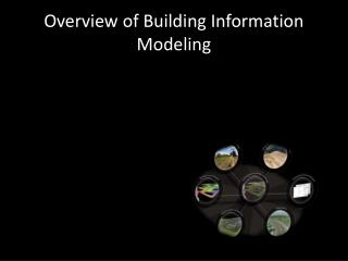 Overview of Building Information Modeling