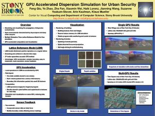 GPU Accelerated Dispersion Simulation for Urban Security