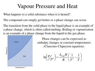 Vapour Pressure and Heat