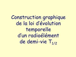 Construction graphique  de la loi d'évolution temporelle  d'un radioélément  de demi-vie T 1/2