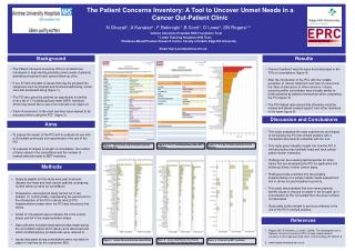 The Patient  Concerns  Inventory: A Tool to Uncover Unmet Needs in a Cancer Out-Patient Clinic