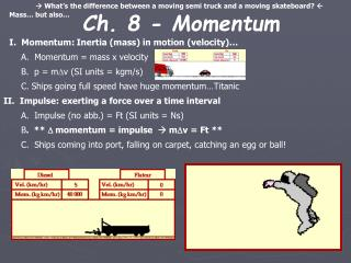 Ch. 8 - Momentum