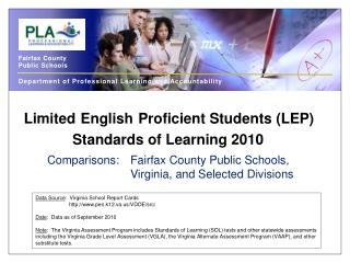 Limited English Proficient Students (LEP)  Standards of Learning 2010